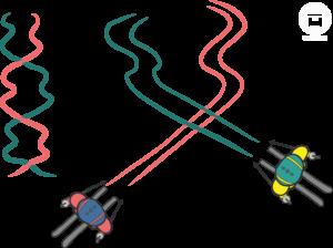 Sportunterricht Formationsfahren Ski by Wimasu 5