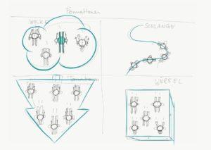 Formationsfahren Kartendarstellung zweites Bild