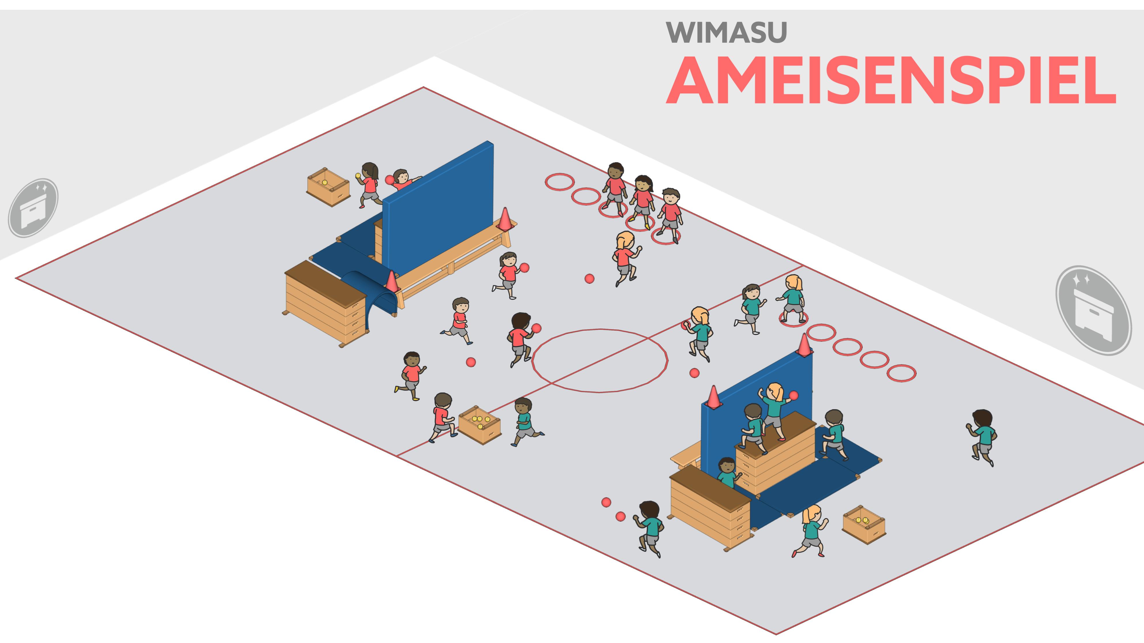 Aufbauplan Ameisenspiel - Kleine Spiele in der Turnhalle