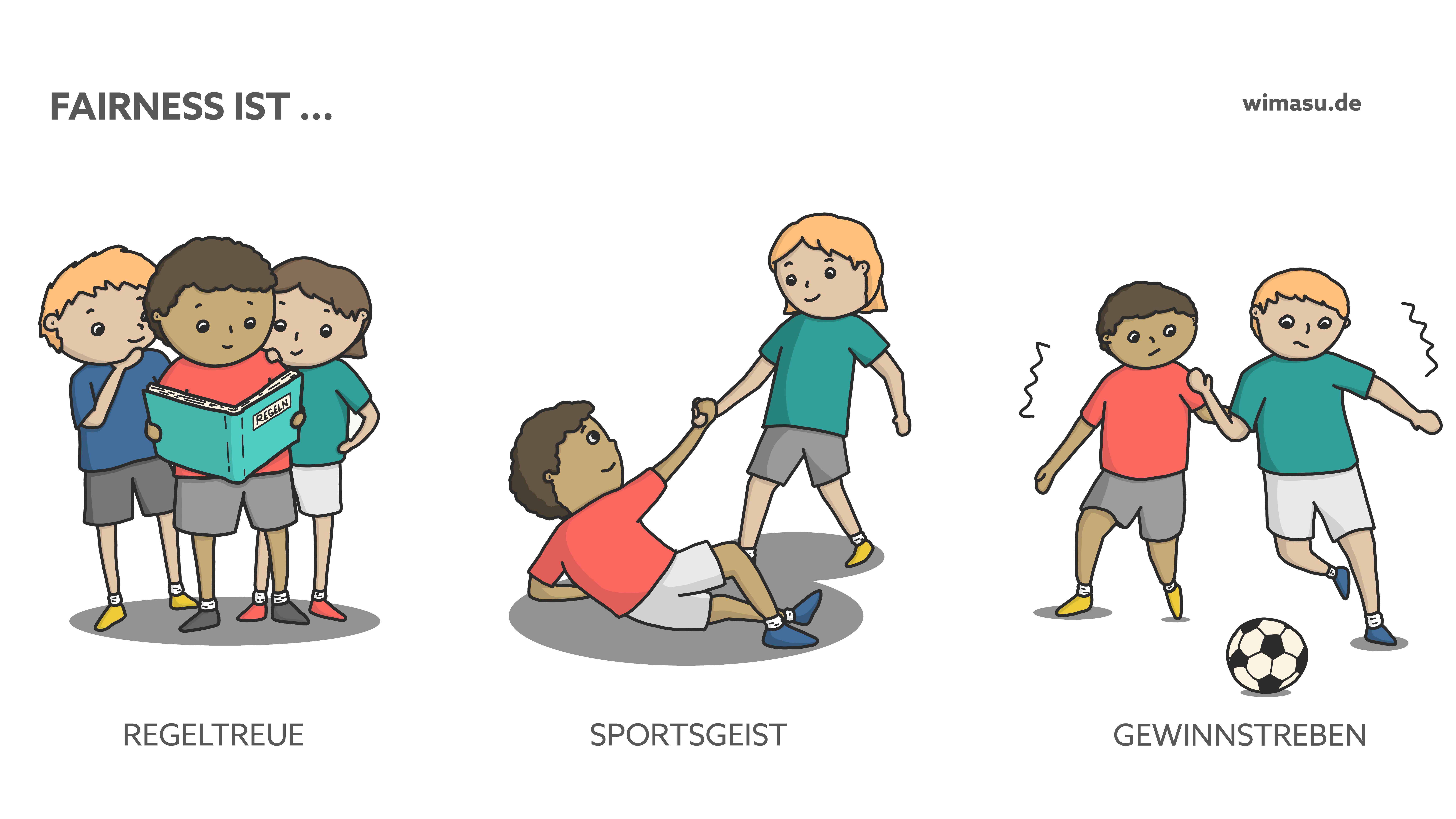 fairness ist regeltreue, gewinnstreben und sportsgeist