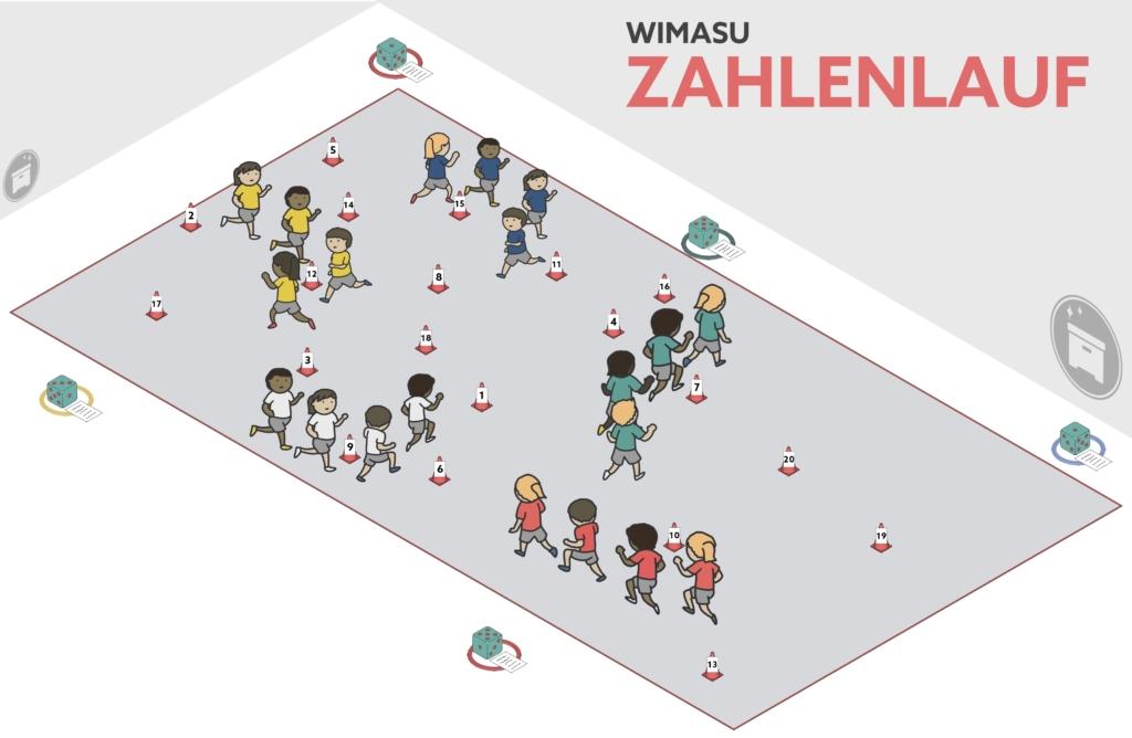 Zahlenlauf-Aufbauplan_wimasu_sportunterricht