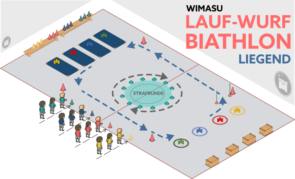 wimasu-biathlon-aufbau-sportunterricht-Liegend