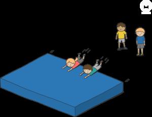 Sportunterricht Mattenspiele Wimasu Mattenrutschen