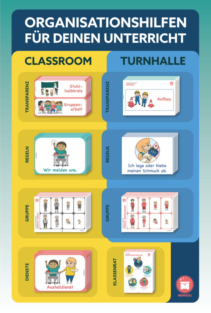 Classroom Management Unterricht Schule WIMASU10
