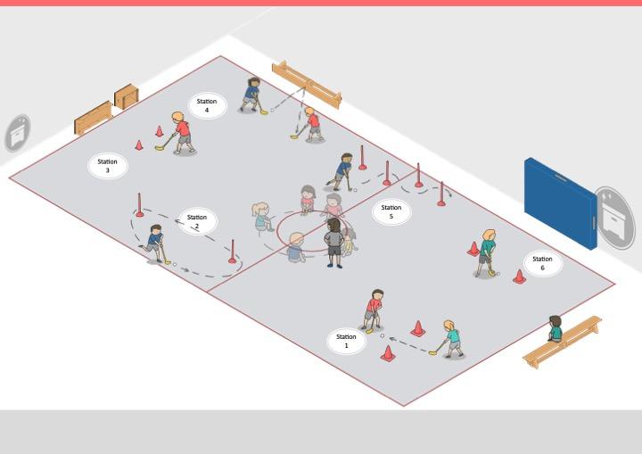Übersicht über die Stationen zum Unihockey für die Grundschule