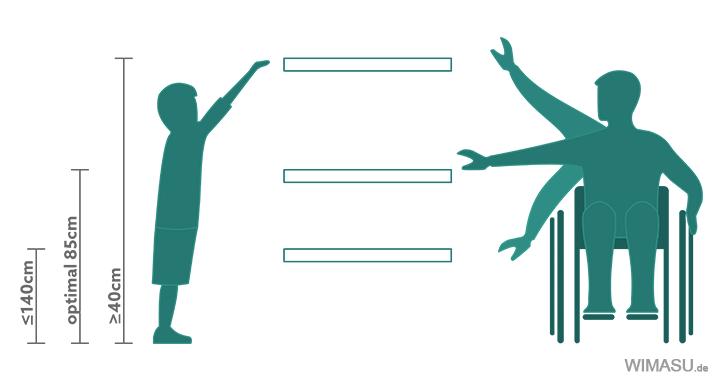 vertikale erreichbarkeit im Geräteraum bzw. Schränken by wimasu abgebildet