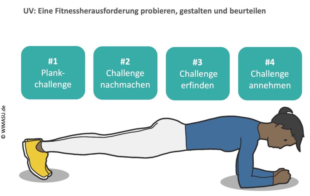 Aufbau und Advance Organizer für die Plankchallenge-Reihe by wimasu