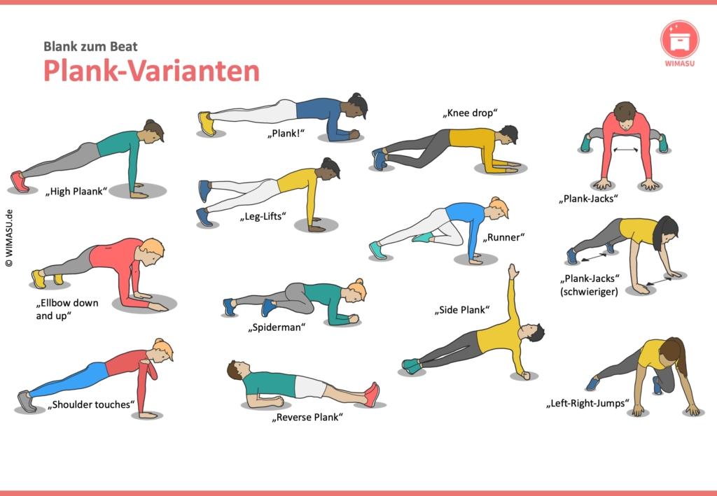 Varianten der Fitness-Übung Plank by wimasu