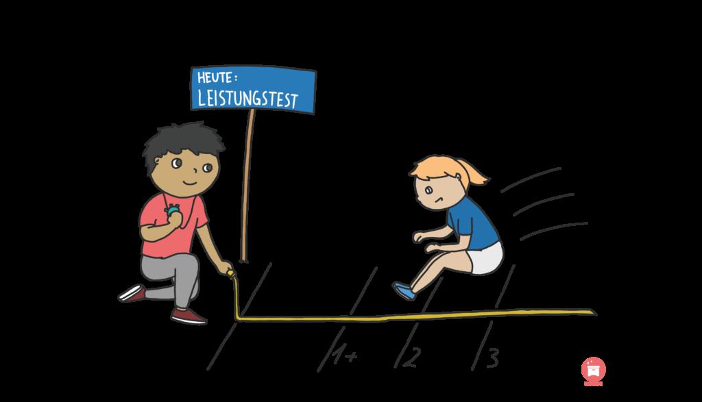 Demonstration und Tests als Reihenziele im Sportunterricht